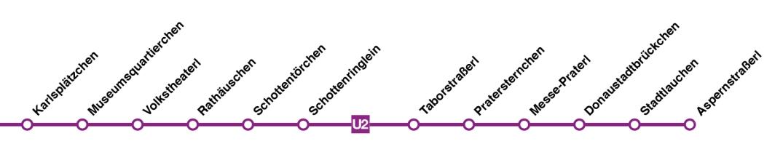 MBM_Schrumpfung_U2